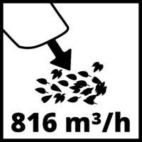 Einhell GE-LB 36/210 Li E Solo Akkumulátoros lomfúvó (3433620)