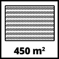 Einhell rasarro (2x4,0Ah) akkus fűnyíró (3413180)