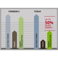 Energiatakarékos